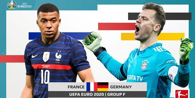 یورو 2020  بررسی بازیهای امشب؛ تقابل جذاب فرانسه-آلمان ؛ پرتغال با رونالدو به فکر گلزنی