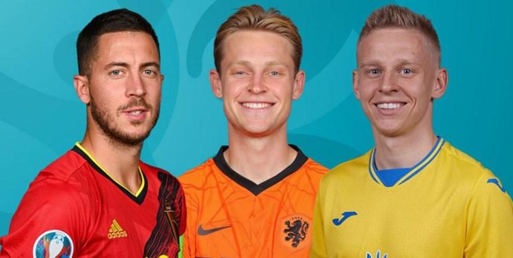 یورو ۲۰۲۰  بررسی بازی های امشب ؛ جدال دانمارکِ بی اریکسن با بلژیک ؛ درخشش هلند تداوم دارد؟