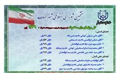 اعلام اسامی منتخبان شورای اسلامی شهر کهک