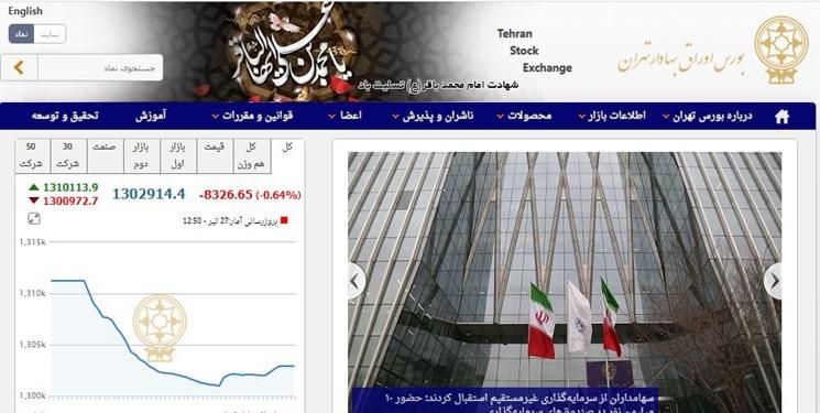 عقبنشینی 8 هزار و 326 واحدی شاخص بورس تهران/ ارزش معاملات دو بازار به 15.8 هزار میلیارد تومان رسید