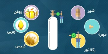 موشنگرافیک| چطور از کپسول اکسیژن در خانه نگهداری کنیم؟