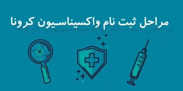 موشنگرافیک| چطور برای واکسیناسیون کرونا ثبتنام کنیم؟