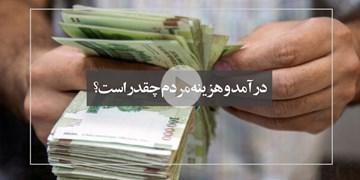 دخل و خرج مردم ایران چقدر است ؟