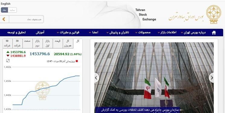 تصویب پیشنهاد افزایش ۴۳۴ درصدی سرمایه یک بانک بورسی