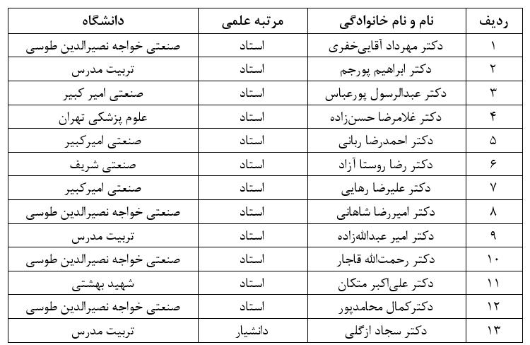 14000520000641 Test NewPhotoFree - حمایت جمعی از اساتید دانشگاههای تهران از زاکانی برای پذیرش مسئولیت شهرداری تهران