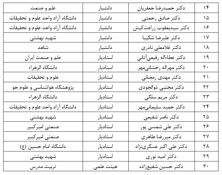 14000520000642 Test NewPhotoFree - حمایت جمعی از اساتید دانشگاههای تهران از زاکانی برای پذیرش مسئولیت شهرداری تهران