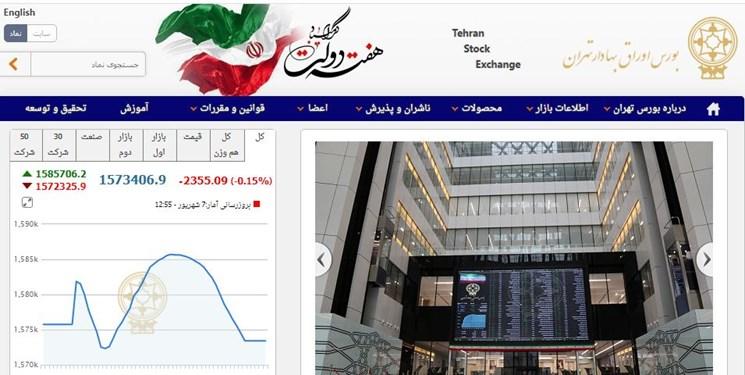 عقبنشینی ۲ هزار و ۳۵۵ واحدی شاخص بورس تهران/ ارزش معاملات دو بازار ۲۵٫۶ میلیارد تومان شد