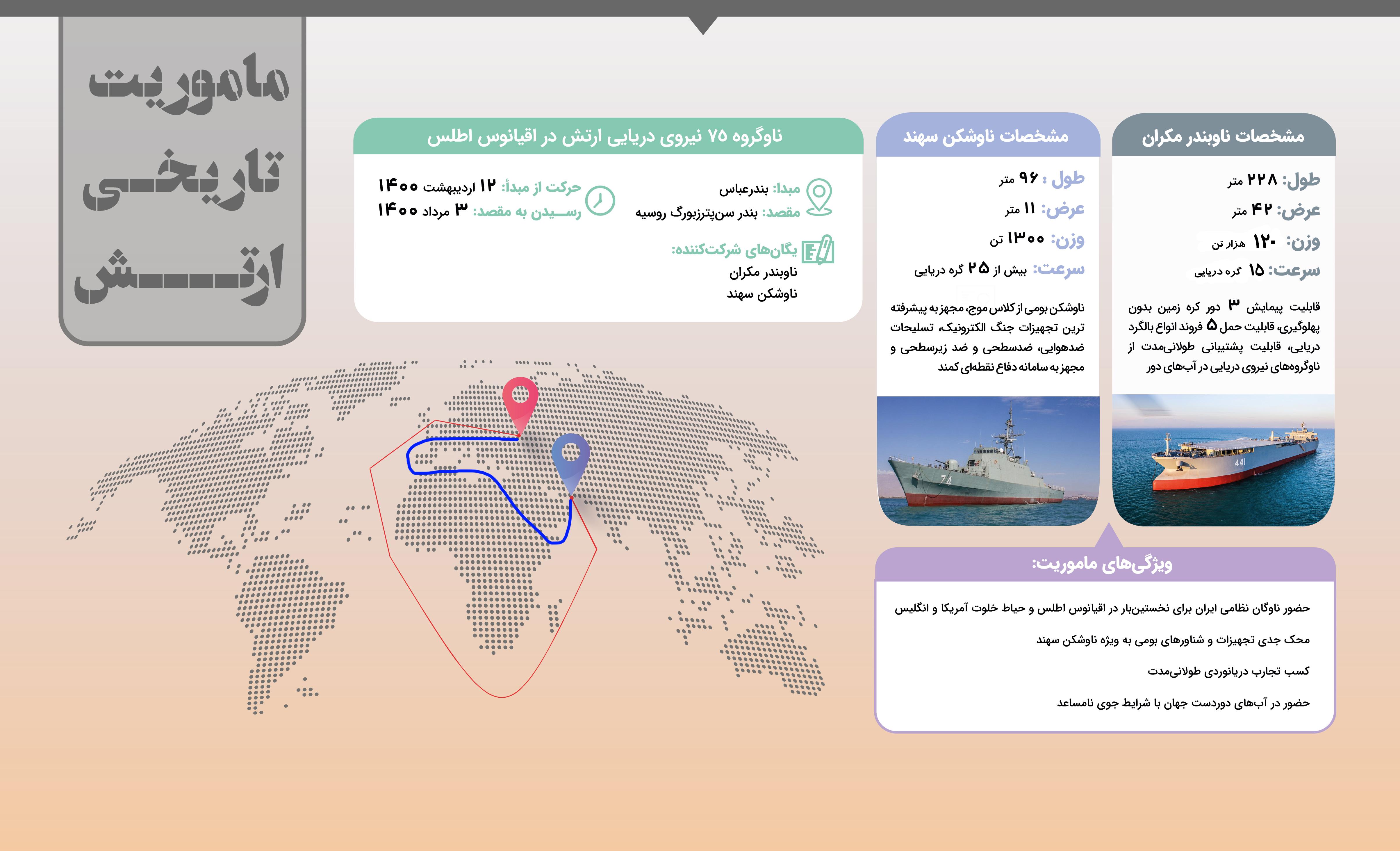 14000621000055 Test NewPhotoFree - پای ایران به حیاط خلوت آمریکا باز شد/ رستاخیز سهند در خشنترین آبهای جهان