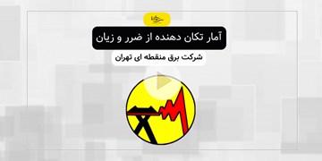 آمار تکاندهنده از ضرر و زیان شرکت برق منطقهای تهران