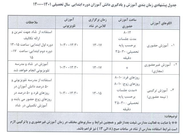 جدول زمان حضور دانشآموزان در «شاد» و «مدرسه تلویزیونی» منتشر شد