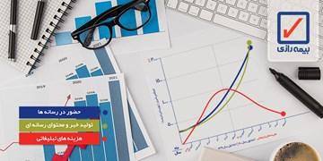 افزایش ۱۸۰۰ درصدی تولیدات رسانهای و تبلیغاتی ، دیده شدن ۳۸۰ میلیونی و کاهش ۹۵ درصدی هزینه بیمه رازی