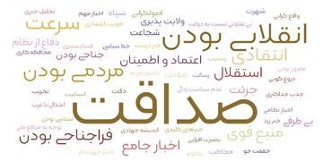 ضعفها و قوتهای فارس از نگاه مخاطبان / معرفی جوهره برند خبرگزاری فارس