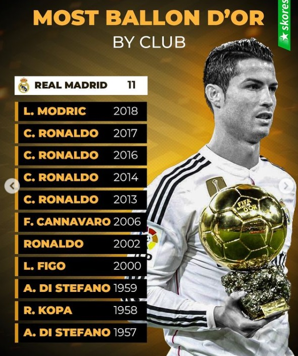 توپ،طلا،بازيكن،جايزه،باشگاه،كسب،فوتبال،طلاي،جهان،ميلان،برنده ...