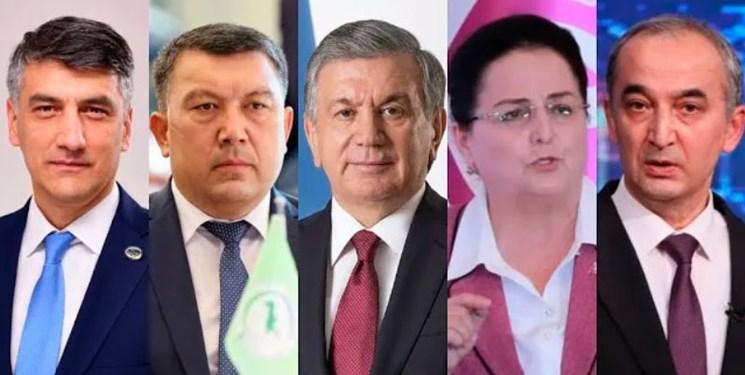 ازبكستان،سياست،برنامه،انتخاباتي،خارجي،روابط،جمهوري،افغانستان ...