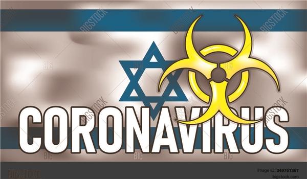 Analyst: Zionists Using Coronavirus as Bio-Weapon against Palestinians