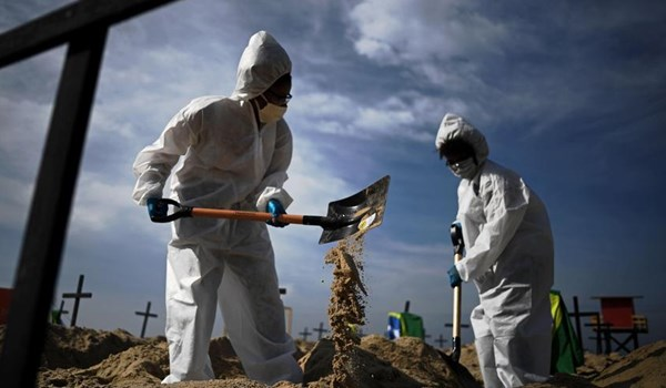 Brazil Once Again Exceeds 1,000 Daily Deaths from COVID-19